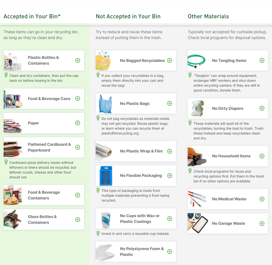 Accepted and Not Accepted Materials for Recycling Bin by Waste Management Company