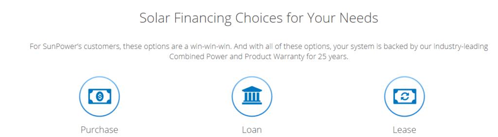 SunPower Financing Options