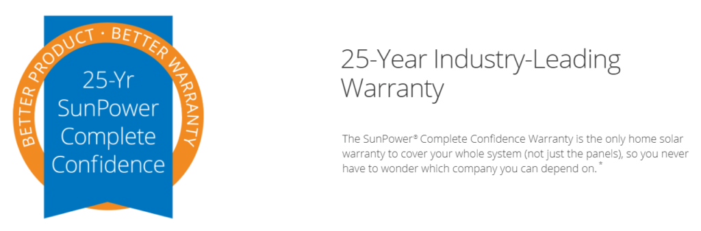 SunPower's 25-Year Warranty